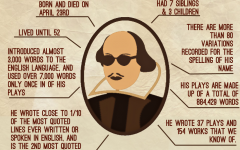 02 Shakespeare Factoids.png